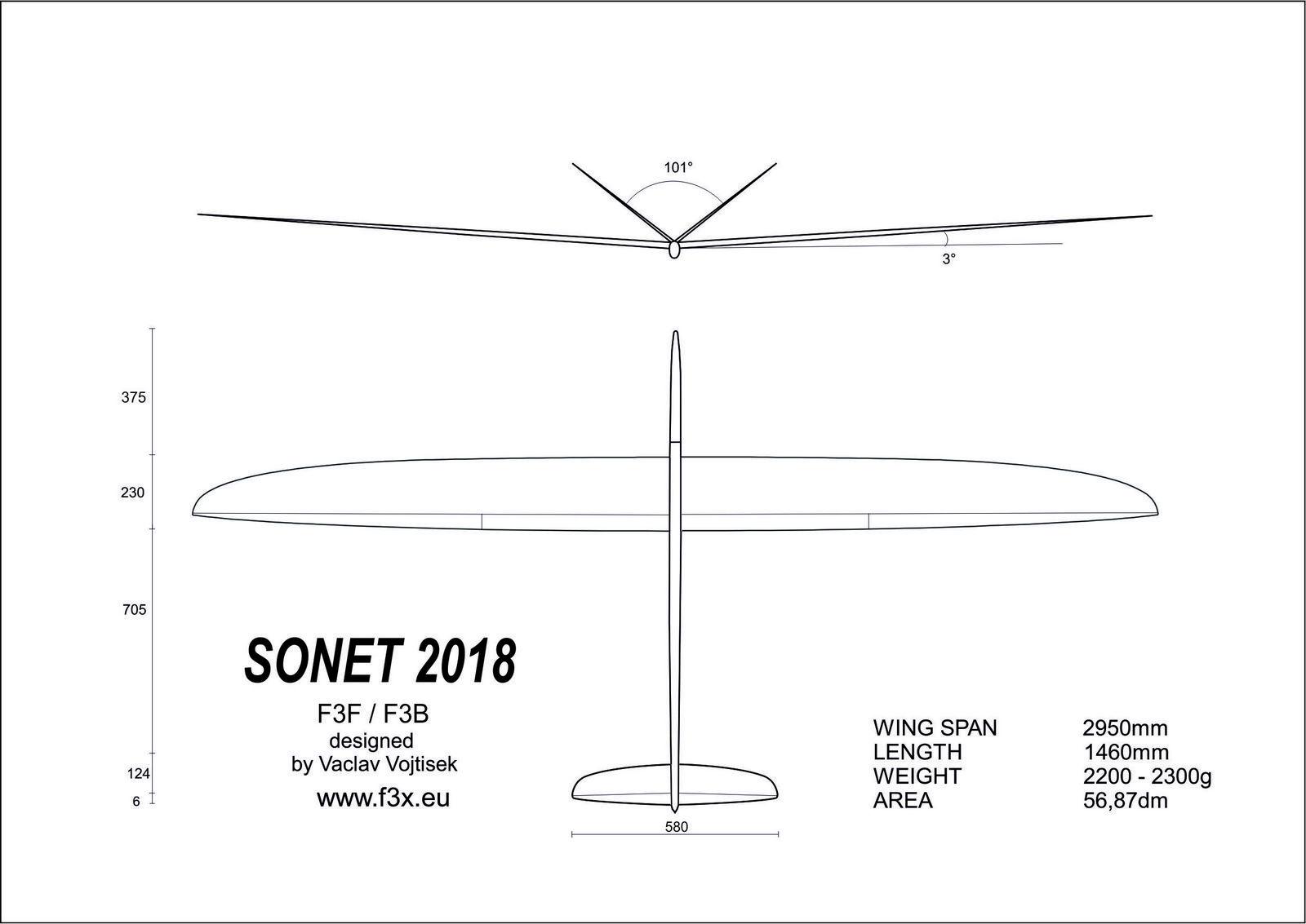 Plánek Sonet 2018