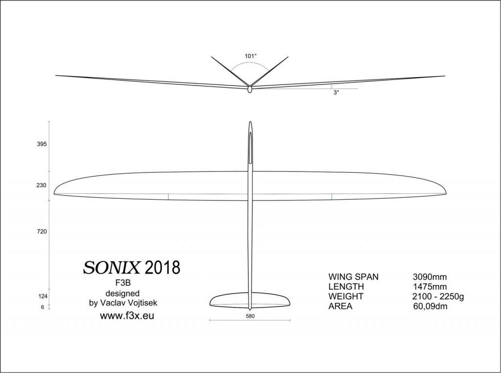 Plánek Sonix 2018